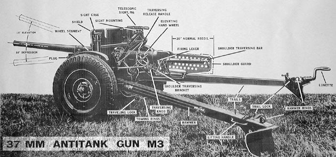 U S  37mm Anti-Tank (WWII) - Inert-Ord Net
