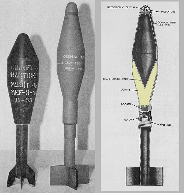 U S  Rifle Grenades, WWII & After - Inert-Ord net